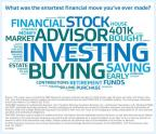 What was the smartest financial move you've ever made? (Graphic: TIAA-CREF)