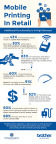 A snapshot from the IRT Retail Survey (Graphic: Business Wire)