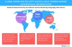 Technavio has published a new report on the global homeland security surveillance camera market from 2017-2021. (Graphic: Business Wire)